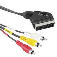 Für weitere Info hier klicken. Artikel: Hama Kabel 3xCinch - Scart (in/out) 1,5 m
